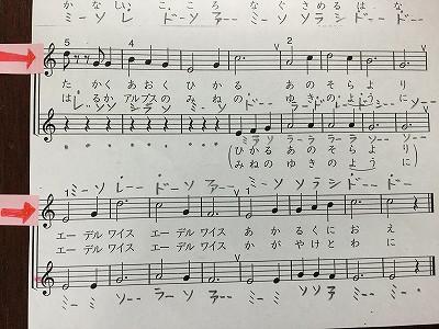 4/17金【三角形の角度・音楽「リコーダーで♪エーデルワイス パート2」】